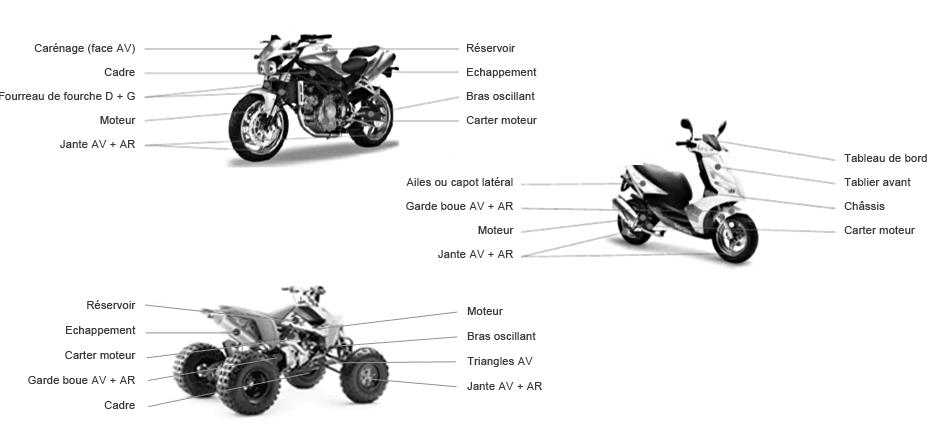 solution-gravage-deux-roues